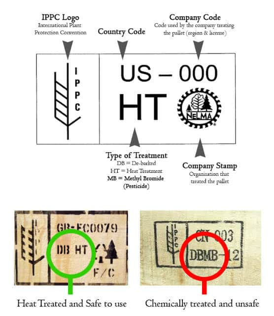 Look for these stamps to determine whether the pallet is safe to use in DIY projects #pallets