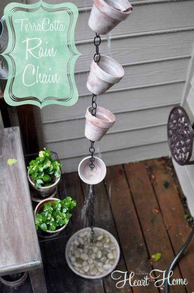 20+ Ideas & Projects to add interest to a rainy garden #lovelygreens #diygarden